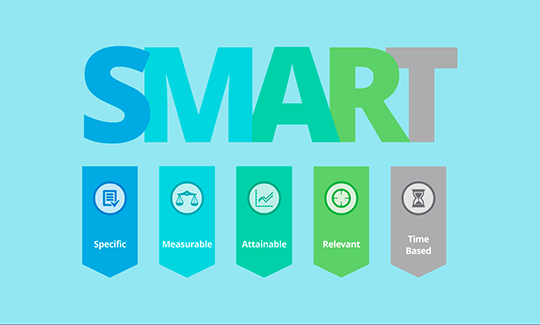 SMART os 5 pilares do planejamento no marketing digital via Hubspot