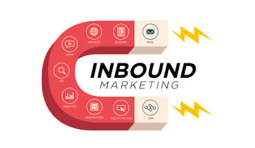Degasperi Marketing Digital atua em Inbound Marketing